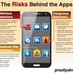 Descubren más de 200 Apps de Biblia infectadas con Malware