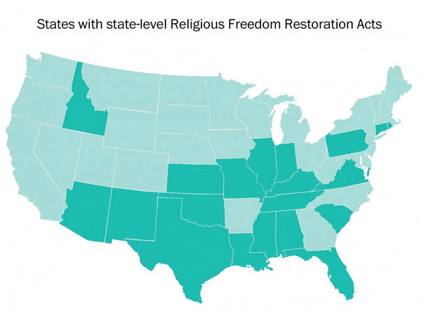 states-with-state-level-Religious-Freedom-Restoration-Acts
